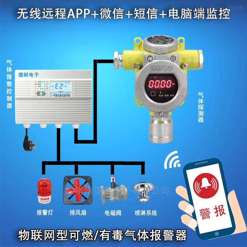 化工厂仓库丙烷红外气体检测报警器,APP监测