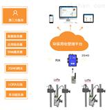 AcrelCloud-3000环保设备用电监管系统