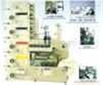 SJ-B320型全自动柔性版印刷机