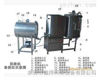 广东溶液回收机价格
