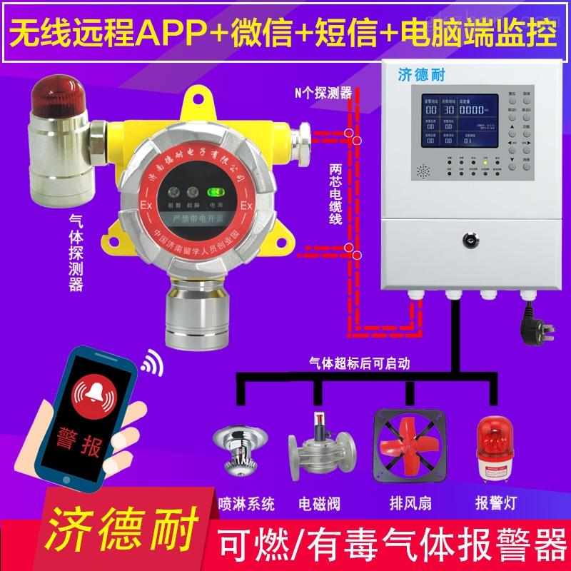 餐厅厨房甲烷气体报警器,智能监测