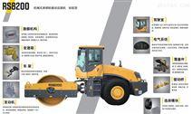 RS8200 机械式单钢轮振动压路机 标配型