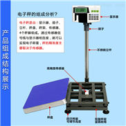 可以打印小票的台秤用的电子称重仪表显示器