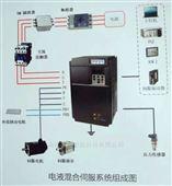 大功率伺服電液混合伺服系統