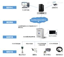 LLMGT水电站生态流量监测系统