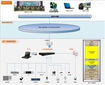 ETC门架系统一体化柜动环监控系统
