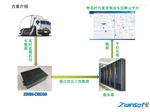 ZWIN-OBD06智易时代重型柴油车OBD尾气检测系统