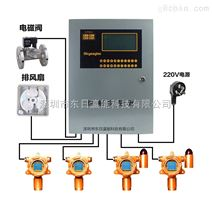 进口固定式二氧化硫气体报警仪探测器