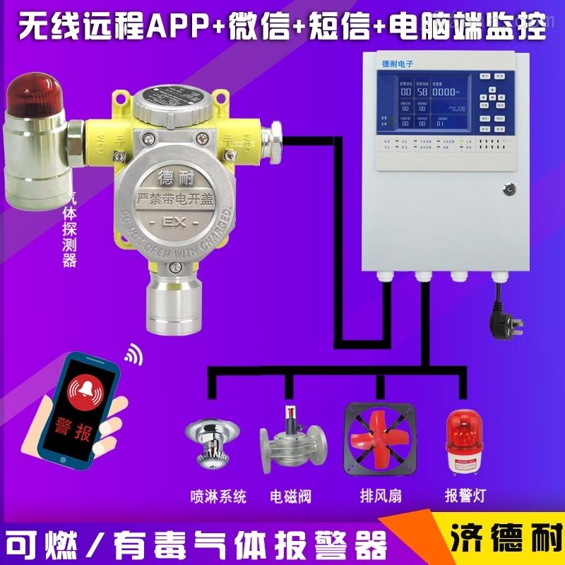 工业用甲烷气体报警器,云物联监控