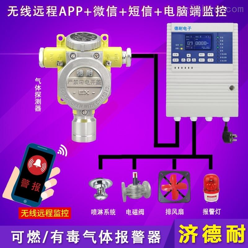 炼钢厂车间一氧化碳气体报警器,云物联监控