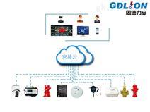 消防物联网服务供应商都包含哪些服务?