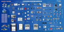 智慧供配電安全隱患監管服務系統解決方案