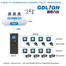 智慧用电电气火灾监控系统典型结构|安电云