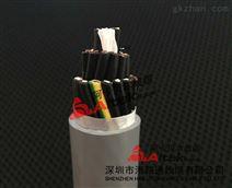 控制电缆kvvkvvp电线电缆护套线电源线