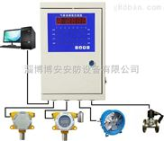壁挂式乙醇报警器 气体探测器检测仪