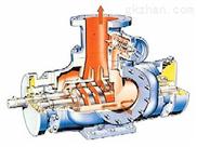 三螺杆泵,导热油泵