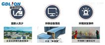 排污污染治理用電監管環保用電量監控系統
