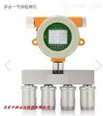 在线式四合一气体检测仪 型号:KK15-MOT500