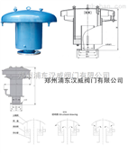 GYA液压(安全阀)呼吸阀