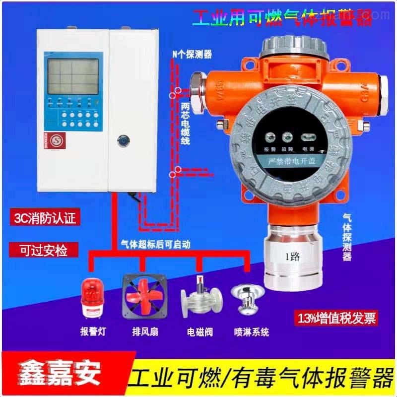 工业一氧化碳气体报警器
