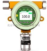 在线式氩气分析仪现货