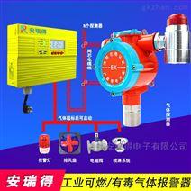 有机化工原料仓库丙烯气体浓度检测仪