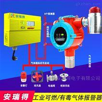 固定式二硫化碳气体报警仪