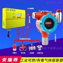 防爆型稀释溶剂气体浓度报警器