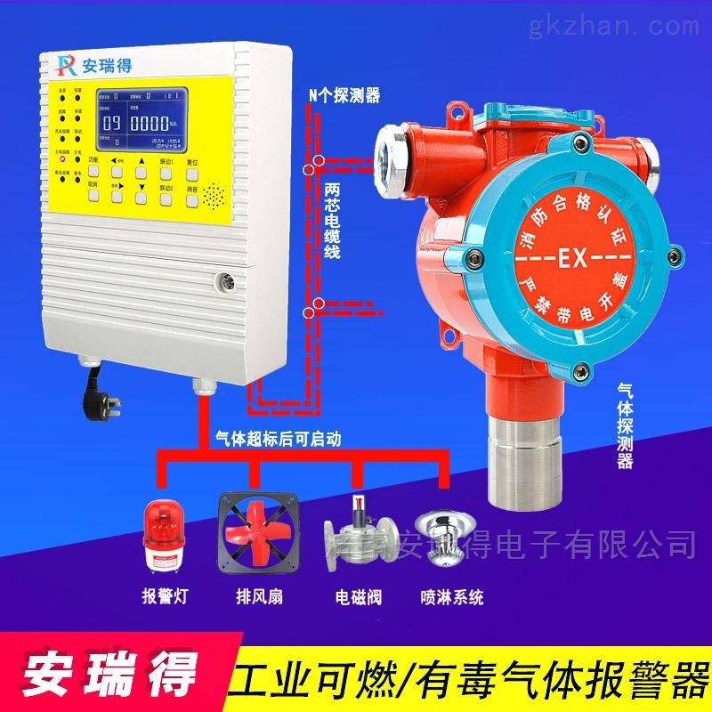 工业用溴甲烷气体报警器
