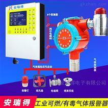 工业用乙烷气体浓度报警器