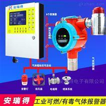 压缩机房氨气浓度报警器
