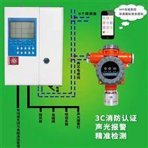 工业固定式可燃气体探测报警器