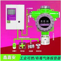 工业可燃气体报警器专业生产厂家