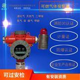 供应可燃气体报警器厂家