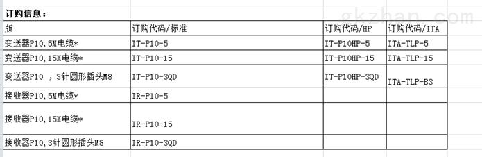希而科原装优势供应 Pantron 传感器P10系列
