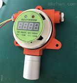汇瑞埔油漆厂用壁挂式甲烷气体检测报警仪器