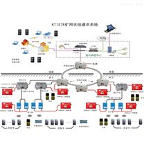 煤矿无线通信系统_井下通信管理系统