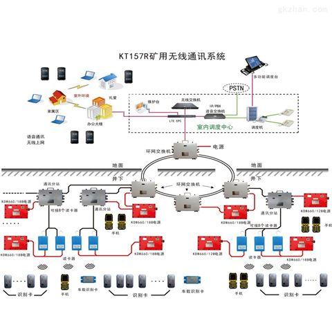 煤矿调度通信系统_矿山通信调度
