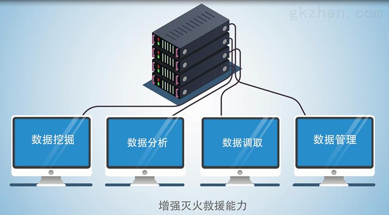 智能消防厂家_攀枝花智慧消防物联网系统