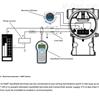 希而科原装进口STROMAG刹车系统645 CALIPER