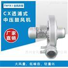 CX-75H隔热透浦式风机0.75kw耐高温鼓风机
