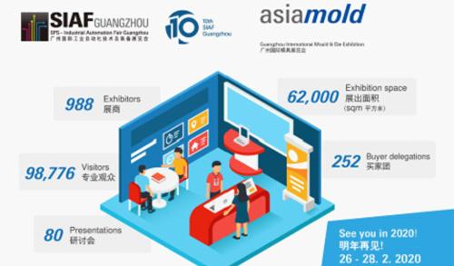 SIAF廣州工業自動化展喜迎十周年志慶:觀眾數目大幅攀升 刷新歷屆紀錄