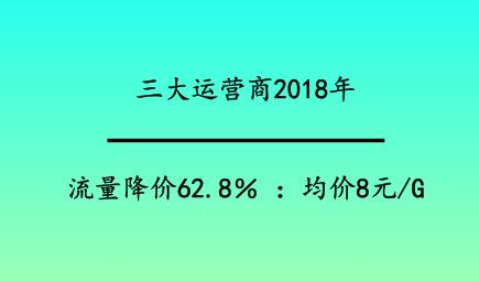 三大运营商2018年流量降价62.8%:均价8元/G