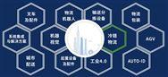 汉诺威LET2020广州物流展如期举办,共迎疫情后的物流新机遇!