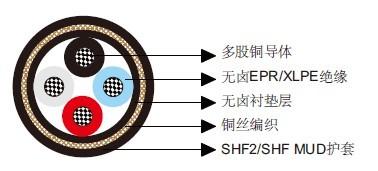 NEK606海洋工程与船用电缆
