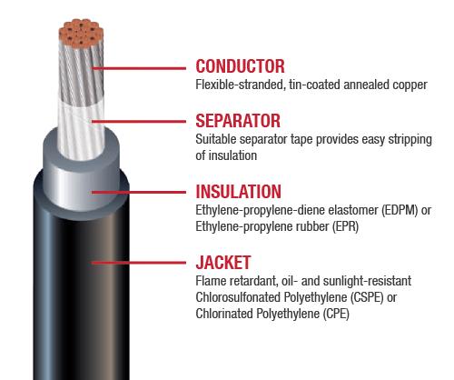 内燃机车电缆