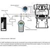 266AST.C.K.P.N.A.1-E1..L5希而科原装进口ABB压力变送器266AST低价售